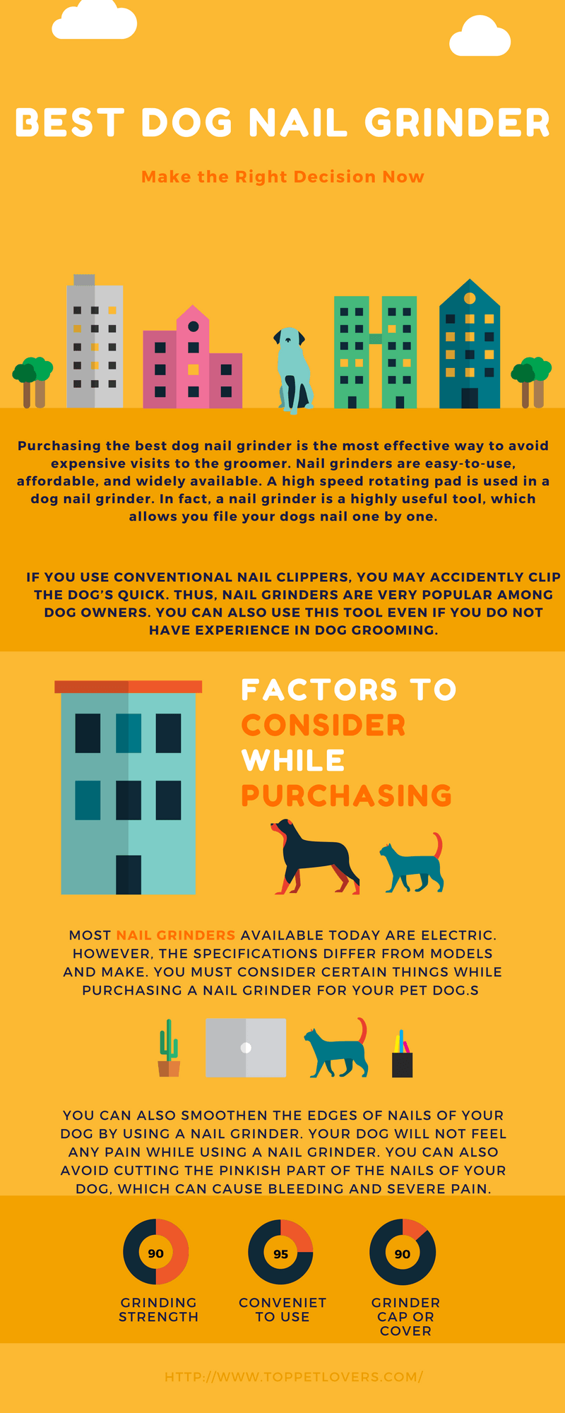 Best Dog Nail Grinder Infographics